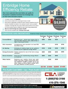 Enbridge Rebate Common Packages 2020
